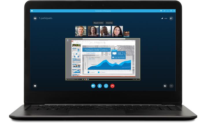 incontri online con Skype