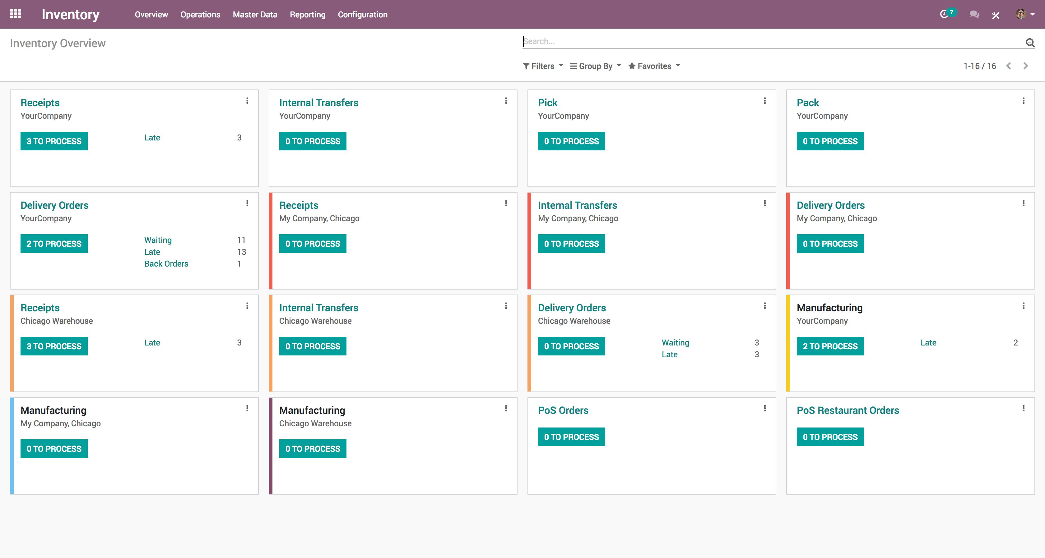 Odoo Inventory-appvizer-highlight_odoo_inventory