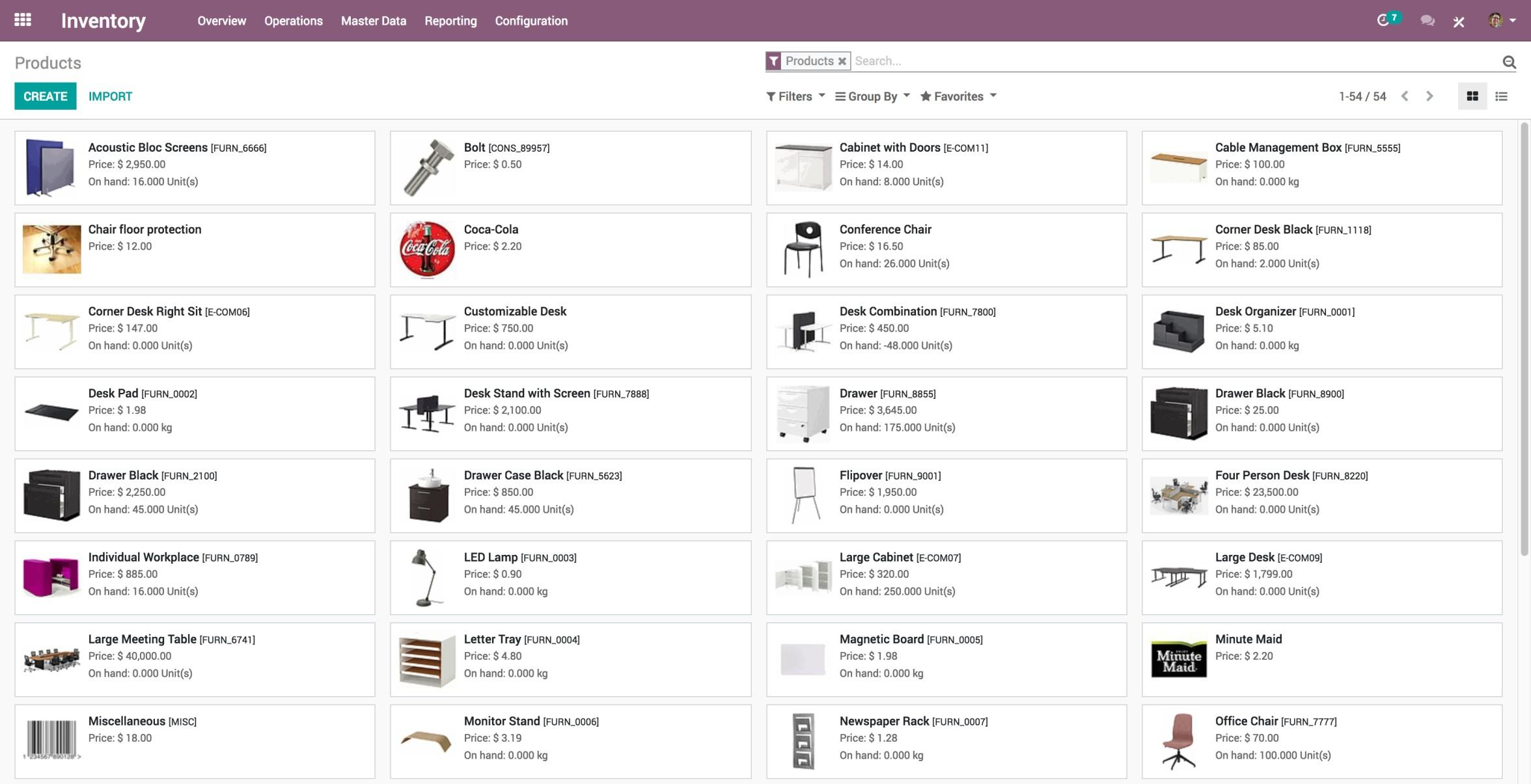 Products List