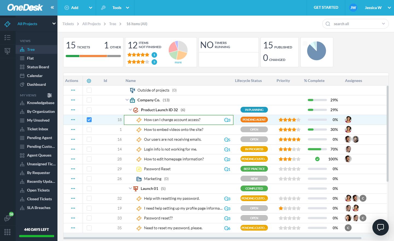 Recensioni OneDesk: Software per help desk e gestione progetti - Appvizer