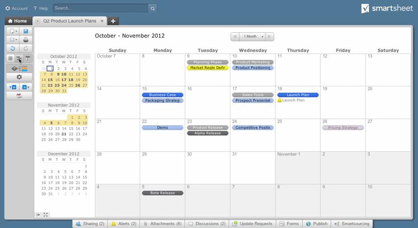 Smartsheet: Mobile Application, Gantt, API, servizio Web