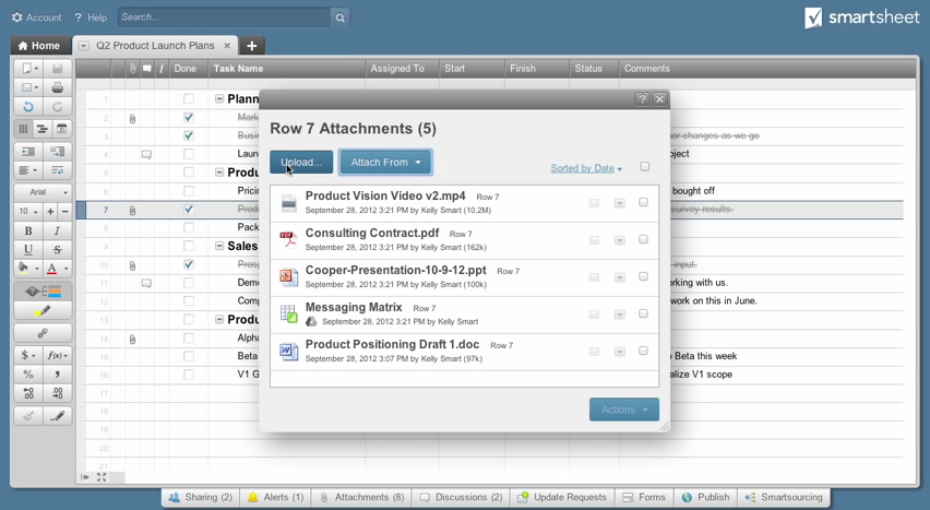Smartsheet: Pianificazione, monitoraggio dei progressi, Gestione utenti