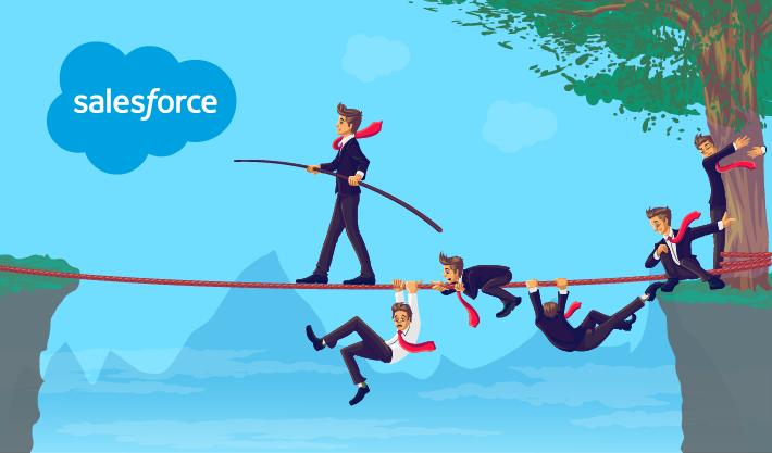 Recensioni Sales Cloud: Software CRM N°1 al mondo - appvizer
