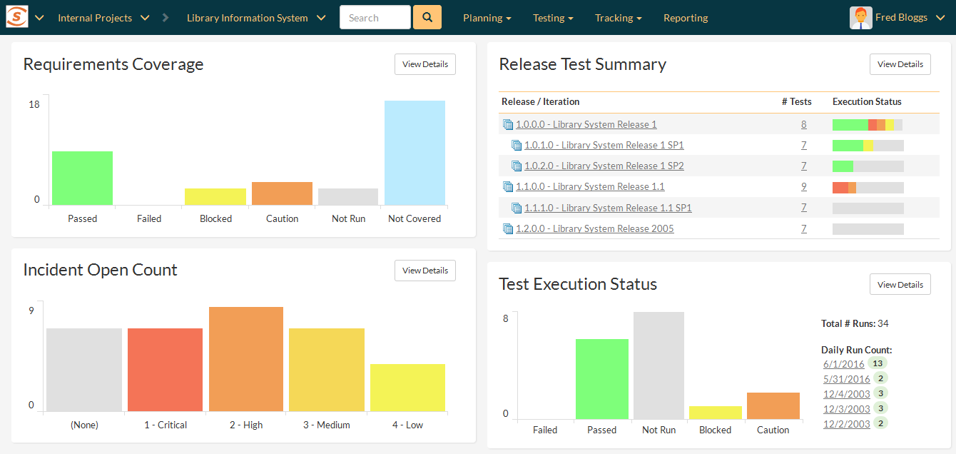 SpiraTest-SpiraTest - Project Maangement Dashboards _ Inflectra-Image
