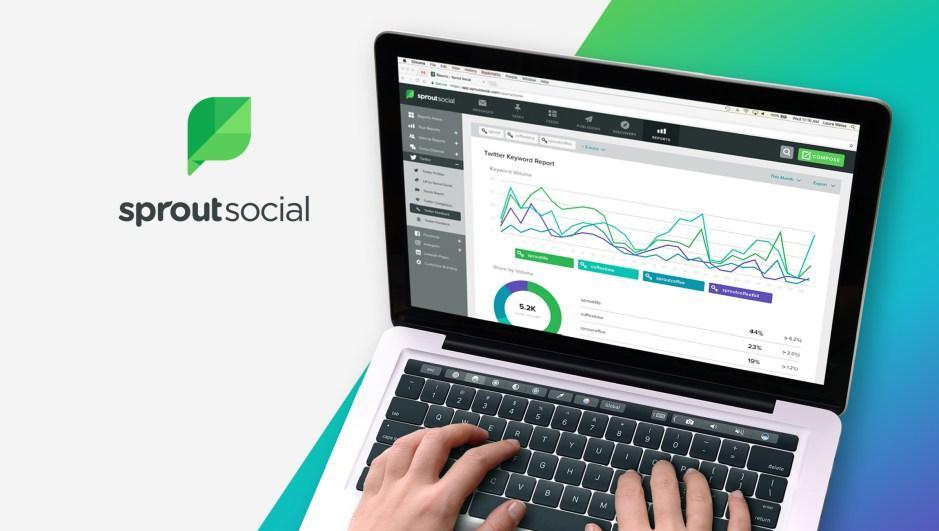Recensioni Sprout Social: Piattaforma per comunicare sui social network - Appvizer