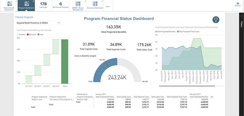 Recensioni Planview: Software di Project Management e PPM - appvizer