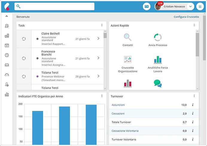 Recensioni Cezanne HR: Software gestionale HR cloud - appvizer