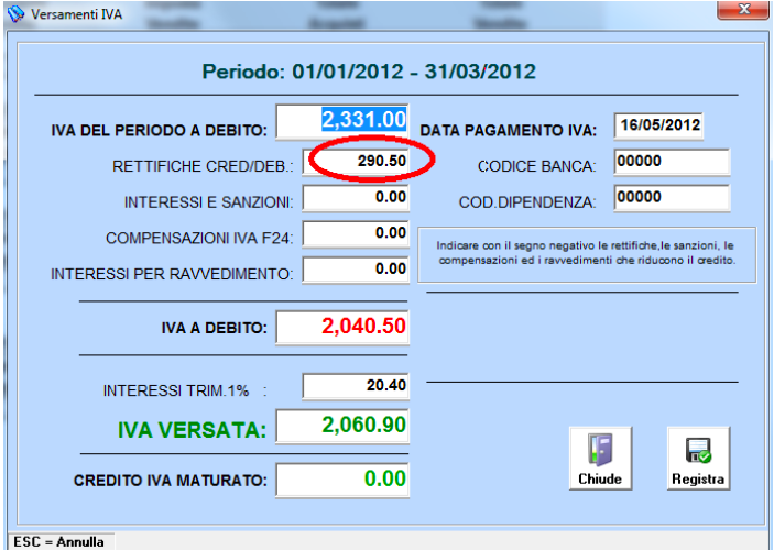 Gestione IVA