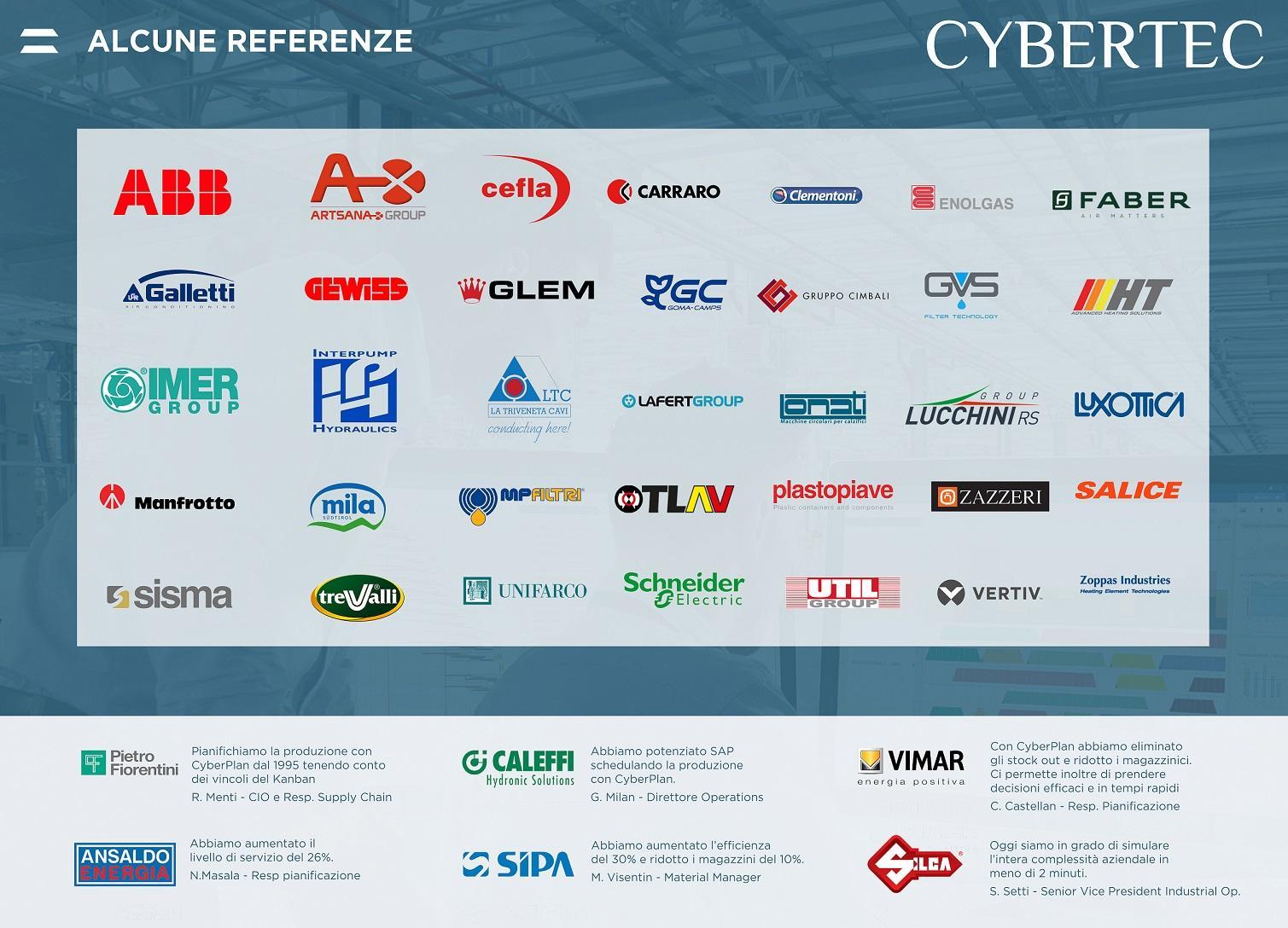 Alcune aziende che pianificano con CyberPlan