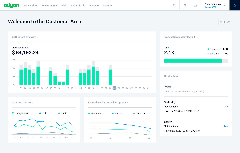 Recensioni adyen: Piattaforma di pagamento tutto in uno - appvizer