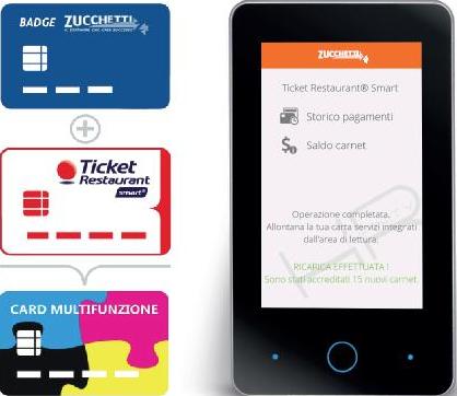 card multifunzione e terminale touch screen