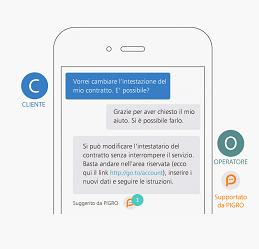 Pigro in quanto assistente virtuale può far intervenire un operatore nella conversazione qualora venga richiesto