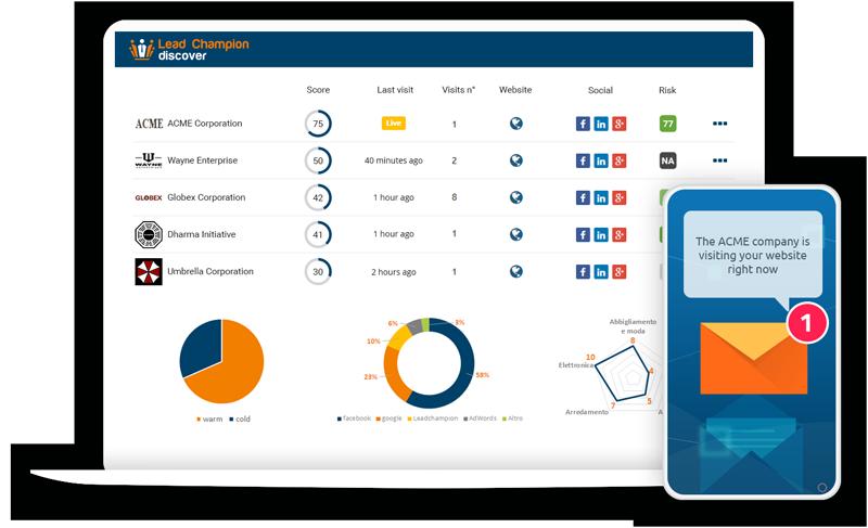 Recensioni Lead champion: Soluzione di webmarketing - Appvizer