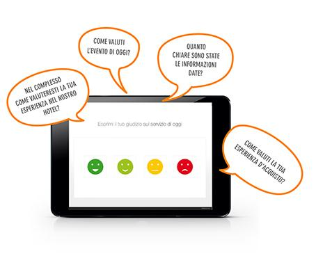 Recensioni Kiosk Emoticon: Software per la soddisfazione clienti - Appvizer