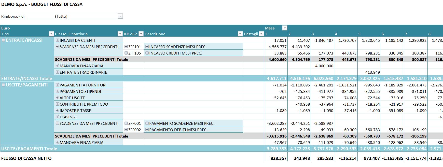Recensioni Budget123: Soluzione contabile per commercialisti - appvizer