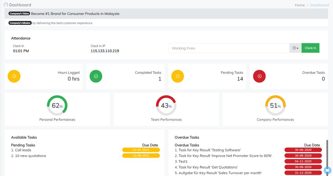 Recensioni FlowyTeam: Crea una squadra ad alte prestazioni - appvizer
