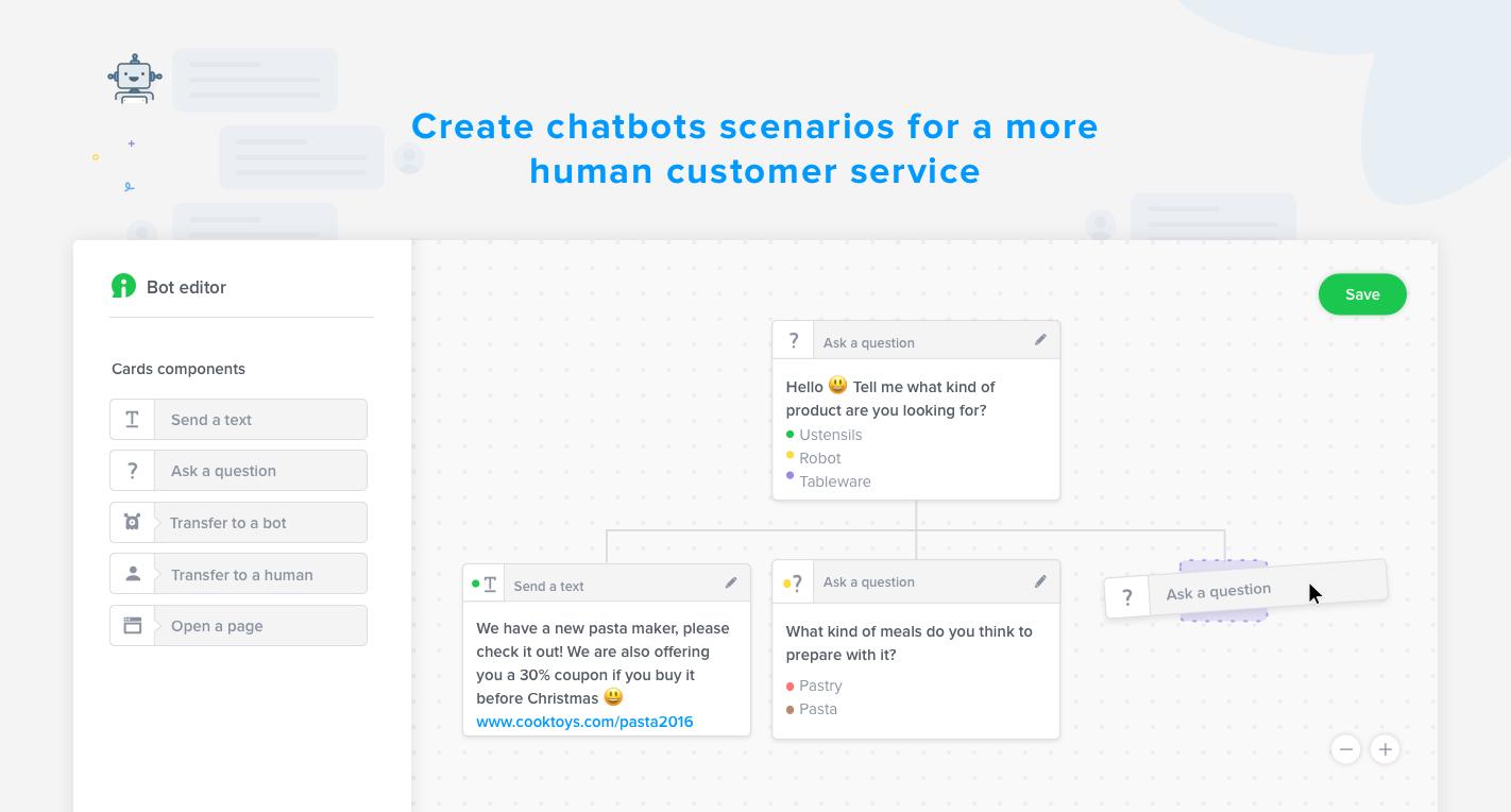 Automatizzare po 'del vostro servizio al cliente e la vostra porta di qualificazione