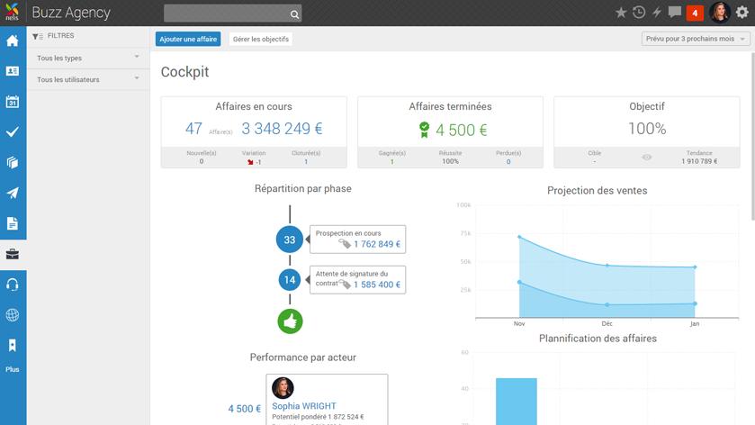 Nelis: gestione dei lead, formazione online (webinar), adattivo Interfaccia Web