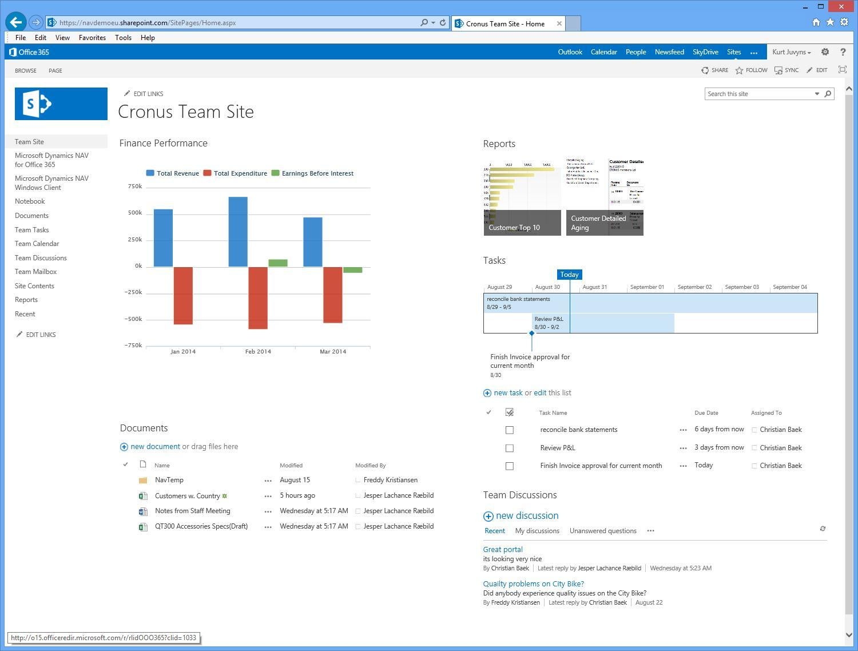 Microsoft Dynamics NAV: contatti condivisi, Task Manager, Secure Sockets Layer (SSL)