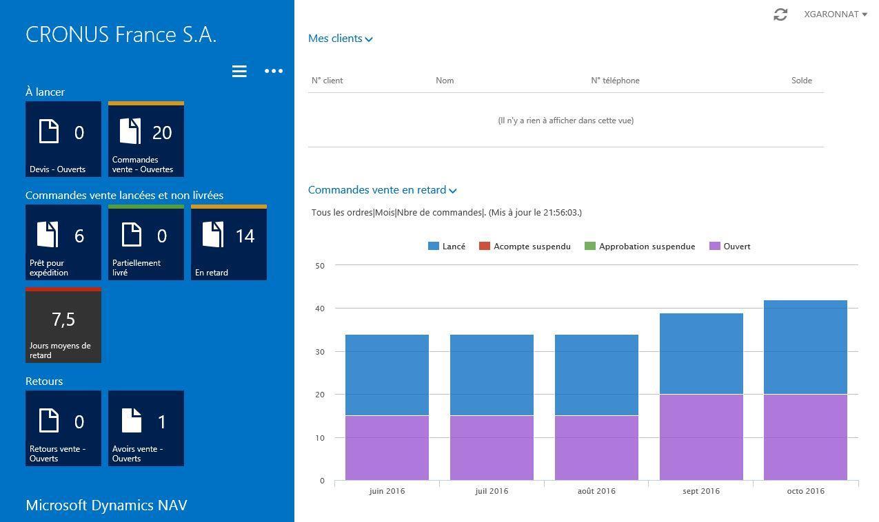 Microsoft Dynamics NAV: Note, Extranet Secure Sockets Layer (SSL)