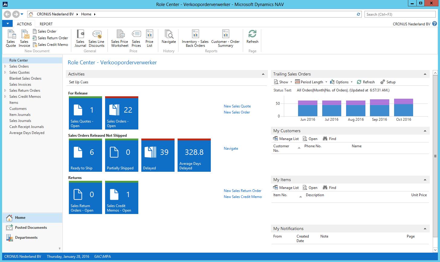 Microsoft Dynamics NAV: Revisione e Certificazione (SAS 70, ISO 27001/2, TRUSTe), Extranet, Intranet e comunità
