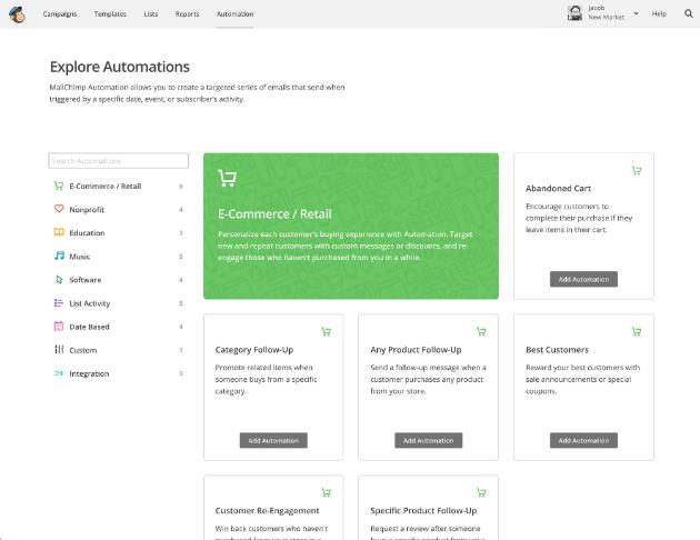 Automatizzare e-mail con MailChimp