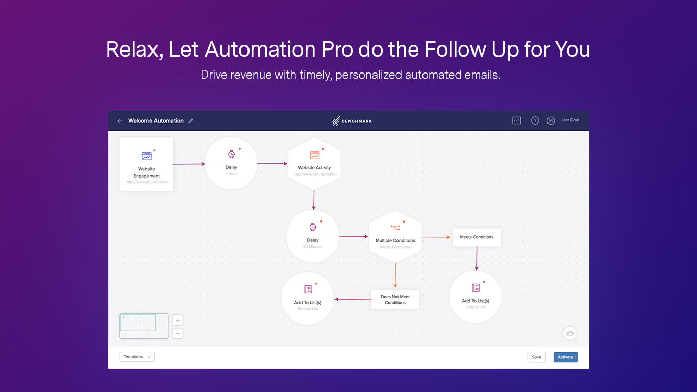 Benchmark Email - Relax Lascia che Automation Pro faccia il follow-up per te