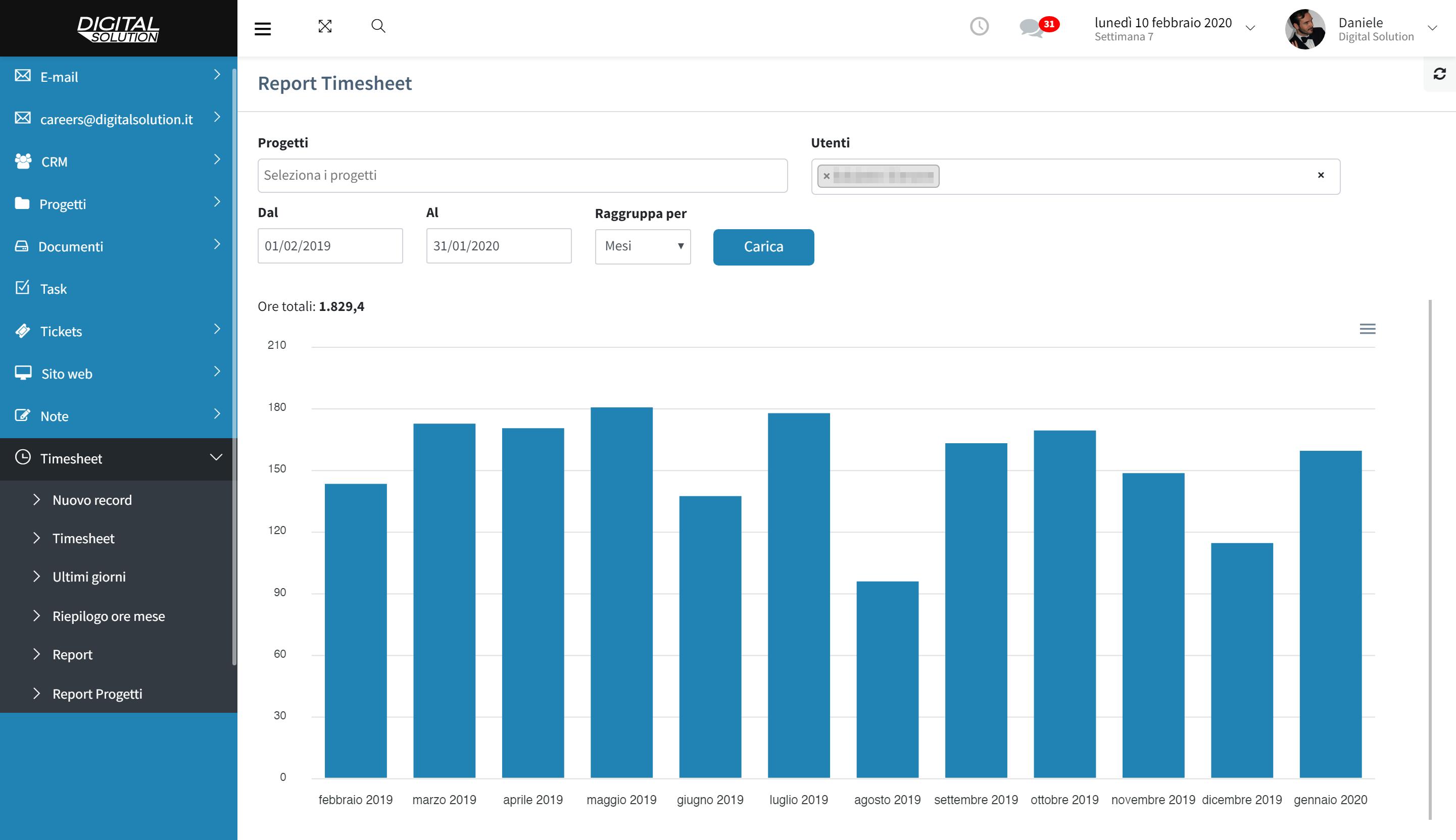 Recensioni Business Driver: Unico software di project management e team work - appvizer