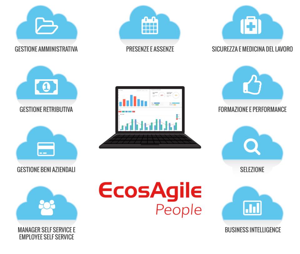 EcosAgile PEOPLE-screenshot-1