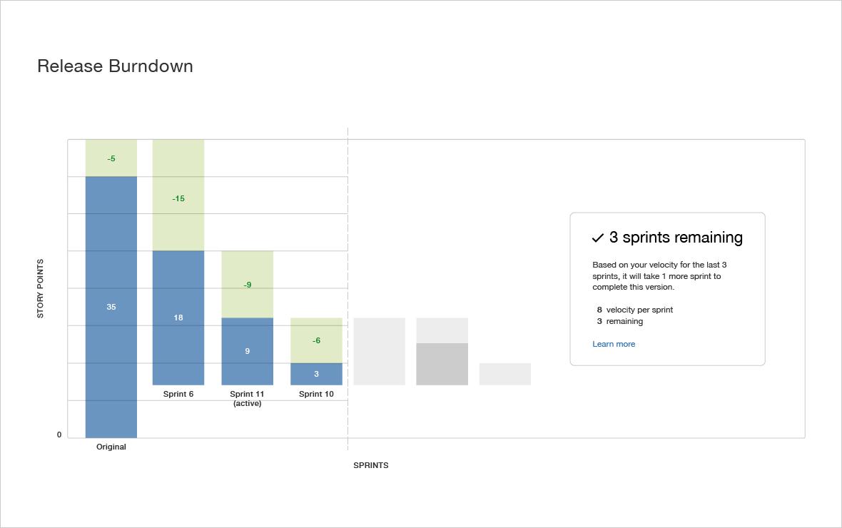 strumento di gestione-project-jira-software-reporting-agile